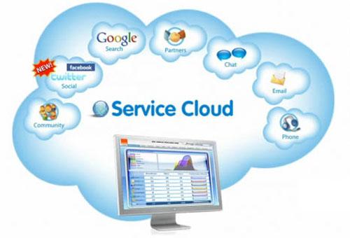Cung cấp dịch vụ Cloud VPS